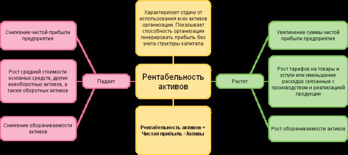 sch_rent_akt
